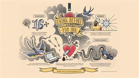 your inc think before you ink