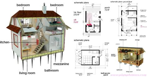 build your own blueprints 5 plans to build your own fully customized tiny house on a