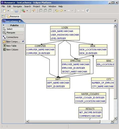 eclipse xsd editor design view building a database schema diagram editor with gef