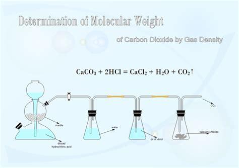 molecular weight math bench exles chemical tester diagram