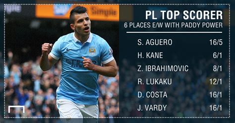 epl best scorer betting paddy power paying six places in the premier
