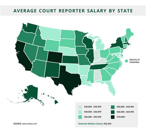 Average Salary For Court Reporter magna courtreportsalary infographic magna services
