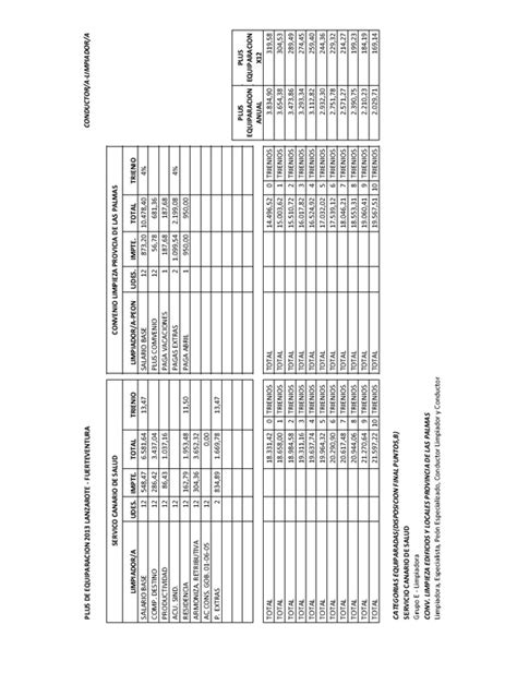 convenio comercio del metal 2011 2016 provincia de le 243 n convenio comercio del metal comunidad de madrid 2016