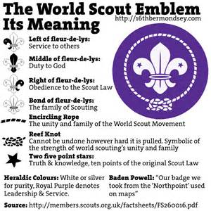 Badge Meaning World Scout Badge 16th Bermondsey Scouts