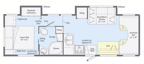 itasca rv floor plans itasca motorhomes floor plans itasca impulse impulse