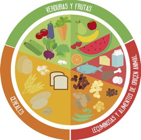 imagenes para colorear plato del buen comer plato del buen comer instituto polit 233 cnico nacional