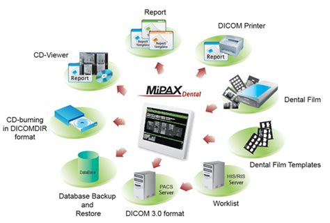 imagenes medicas integradas mipax dental workstation