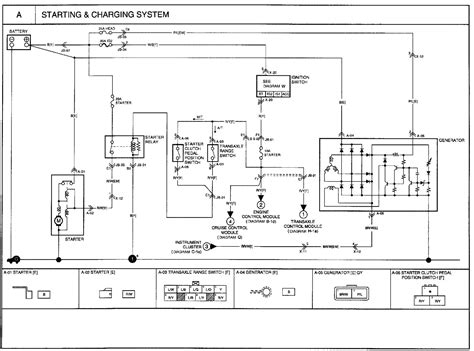 kia spectra ke diagram kia free engine image for user