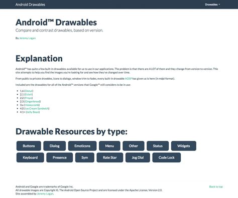 android drawable android tips sdk 内の drawable リソースが一覧できる android drawables が便利 developers io