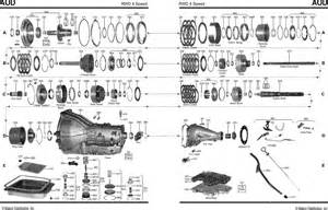 fotos ford aod transmission diagram