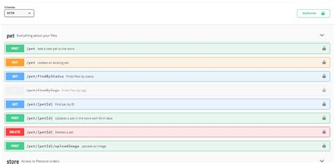 Swagger Generate Documentation