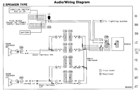 2012 nissan frontier speaker wire colors wiring diagrams