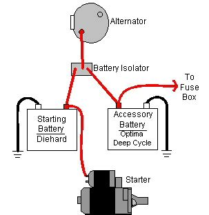 ls that run on batteries how does a battery isolator work it still runs