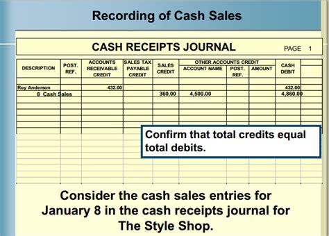 Credit Sales Format Receipts Journal Accountaholic