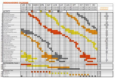 Fashion Calendar How To Market Calendars Worksheet Merchandising
