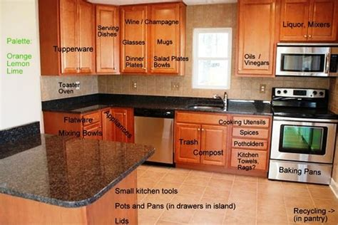 How To Arrange Your Kitchen Cabinets | how to organize kitchen cabinets and drawers cool organize