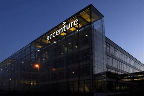accenture prague republic