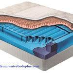 memory foam  latex  spring  air bed comparison
