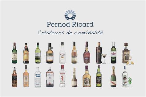 pernod ricard havas media scoops 163 7m media account of pernod ricard