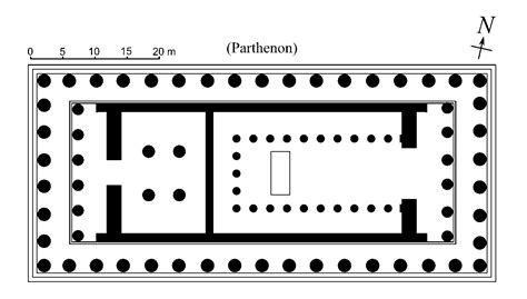 Greek Temple Floor Plan by File Parthenon Church Top View Gif Wikimedia Commons