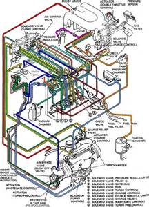 vacuum diagrams stock simplified sequential non sequential single turbo rx7club