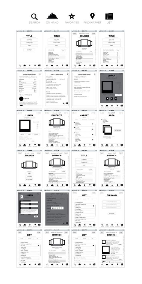 iphone app wireframe template wireframes for an iphone app great wireframe exles