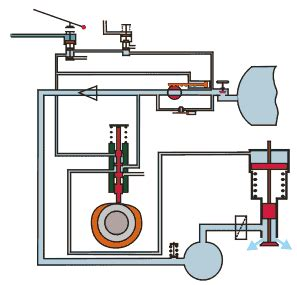 The Air Start System At Marinediesels Co Uk How A Marine