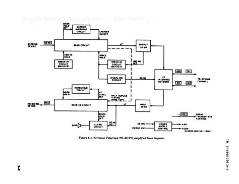 telegraph key wiring diagrams 28 images wiring diagram