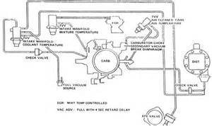 73 corvette 350 distributor wiring diagram get free image about wiring diagram