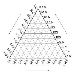 ternary phase diagram pdf file blank ternary plot svg