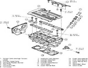 1998 kia sportage removal and replacement information fixya