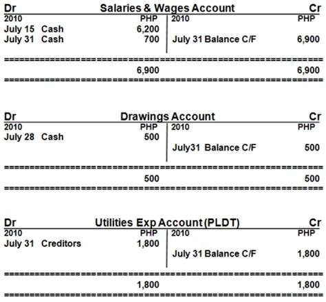 Drawings T Account by T Accounts Journal Entry And Trial Balance Exercise