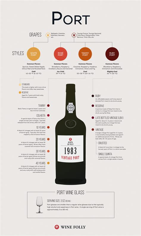 what color is port what is port wine wine folly