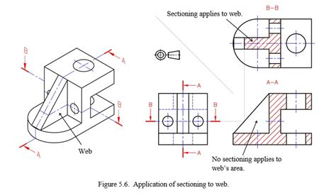 types of sectioning in drawing 01 cad makingthat