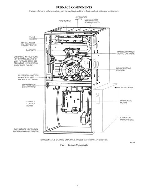 tempstar ac unit wiring diagram engine diagram and