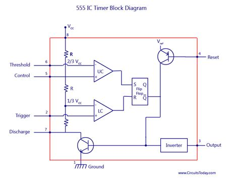 555 timer ic block diagram working pin out configuration