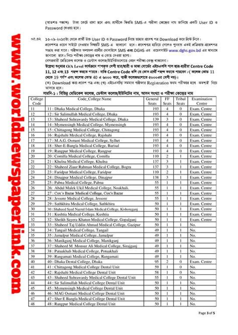 Iba Mba Admission Circular 2016 by College Mbbs Bds Admission Circular 2015 2016