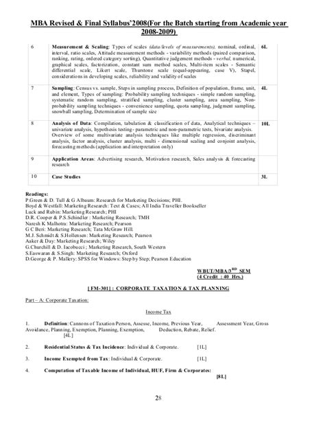 Mba In Construction Management Syllabus by New Mba Revised Syllabus 2008