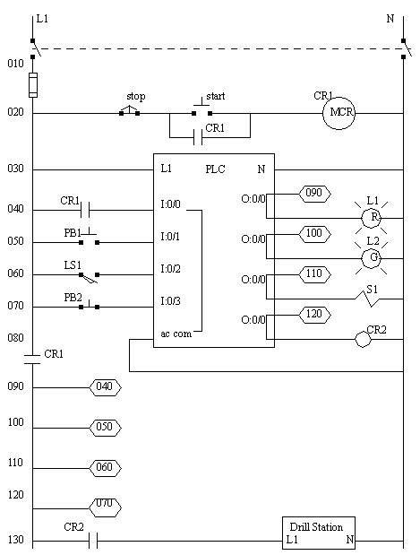 plc circuit diagram electrical plc wiring diagram on counters in ladder
