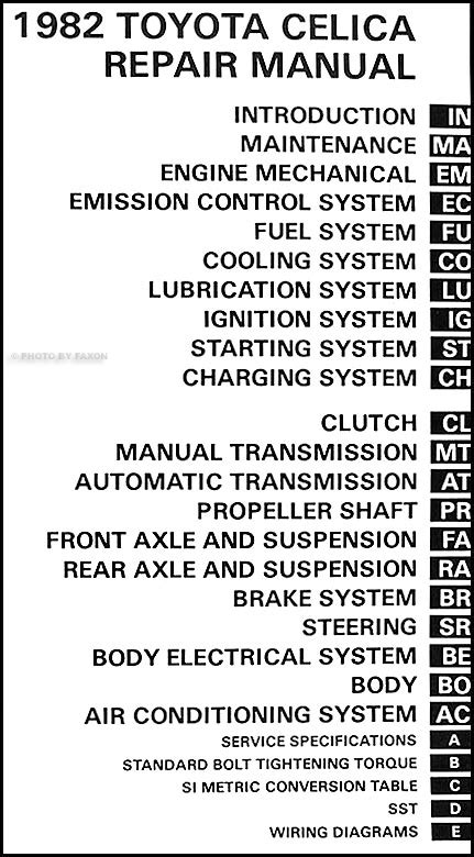 car repair manual download 1982 toyota celica user handbook 1982 toyota celica repair shop manual original no 36150 22r