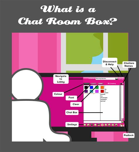 chat room complete guide to the bingo chat room 888ladies