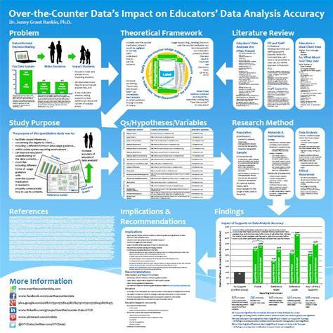 Microsoft S Search Study Analysis File Infographic Of Otcd Study Created By J G Rankin 2013 Jpg Wikimedia Commons