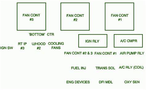 2003 chevrolet impala fuse box diagram wiring diagram