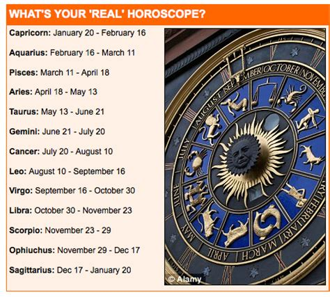 your horoscope is wrong because there is a new zodiac
