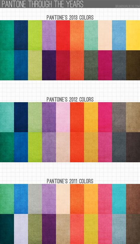 100 combinations of 2 color from pantone color library 98 best color combination tools images on pinterest