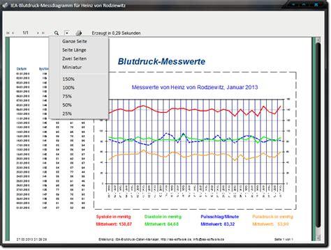 blutdruck tabelle blutdruck diagramm zum ausdrucken gesunde ern 228 hrung