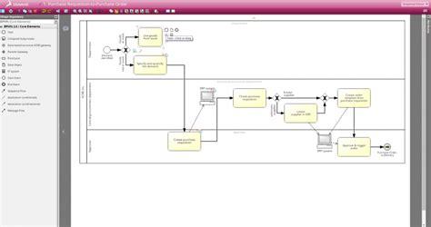 bpmn diagram tutorial bpmn 2 0 modeling language supported by signavio s process