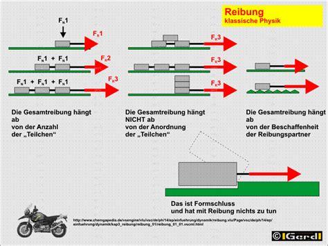 Motorrad Fahren Physik by Fahrphysik Reibung Oder Grip