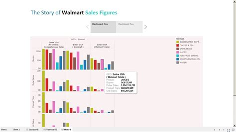 tableau server tutorial for beginners tableau 9 0 desktop screen captures of a three