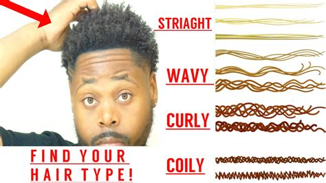 what kind of curly human hair do i need for a mohawk what is your curly hair type youtube